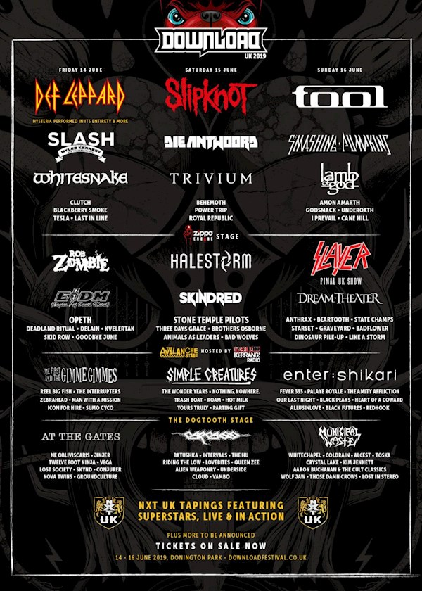 Download Festival Lineup 2018